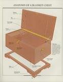 THE ART OF WOODWORKING 木工艺术第10期第88张图片