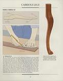 THE ART OF WOODWORKING 木工艺术第12期第65张图片