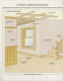 THE ART OF WOODWORKING 木工艺术第15期第14张图片