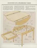 THE ART OF WOODWORKING 木工艺术第20期第26张图片