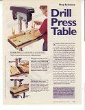American Woodworker 第86期第71张图片