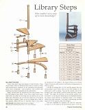Popular Woodworking 第81期第36张图片