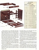 Popular Woodworking 第81期第63张图片
