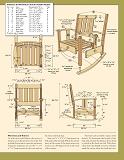 Popular Woodworking 第121期第21张图片