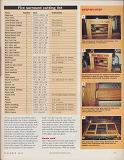 Woodwork 2003年 第12期第43张图片
