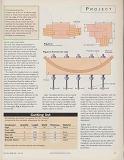 Woodwork 2003年 第12期第87张图片