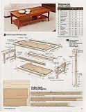 Best+Ever+Woodworking+Project+&+Shop+Tri...第73张图片