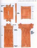 Rez'ba po derevu木雕。实用手册 2004第96张图片