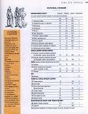 Rez'ba po derevu木雕。实用手册 2004第140张图片