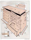 Woodworker's Journal 1990年第1期第44张图片