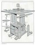 Woodworker's Journal 1990年第1期第55张图片