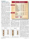 Woodworker's Journal 1995年第2期第23张图片