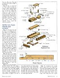 Woodworker's Journal 1995年第2期第29张图片