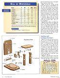 Woodworker's Journal 1995年第2期第50张图片