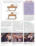 Woodworker's Journal 1995年第2期第59张图片